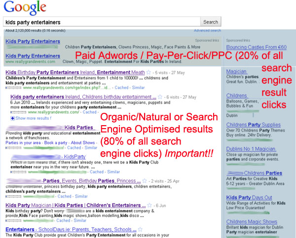 google adwords pay per click ppc management consultant